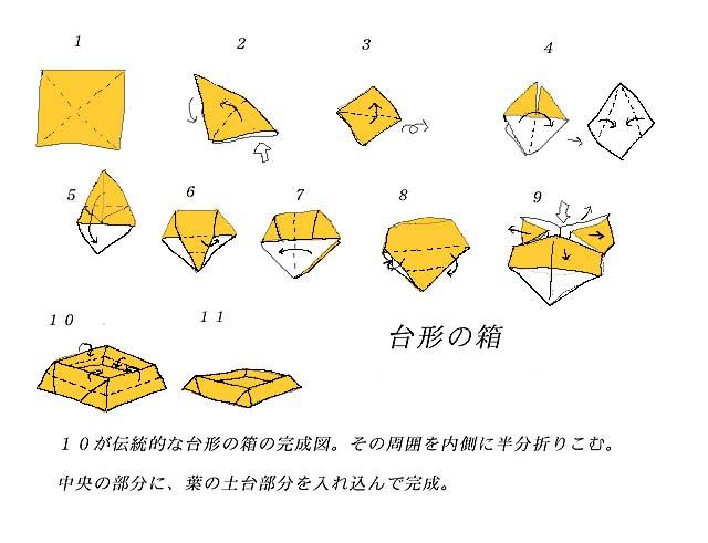 クリスマス 折り紙 折り紙箱折り方長方形 : linkclub.or.jp