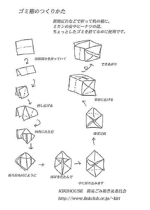 箱の折り方」